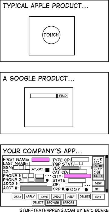 Apple-Google-Yours