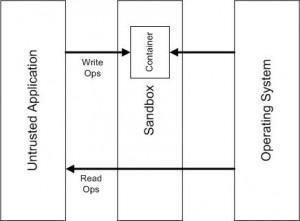 Sandbox Schema