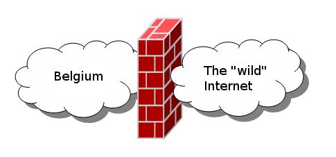 The Great Belgian Firewall
