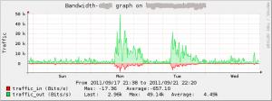 BruCON IPv6 Traffic
