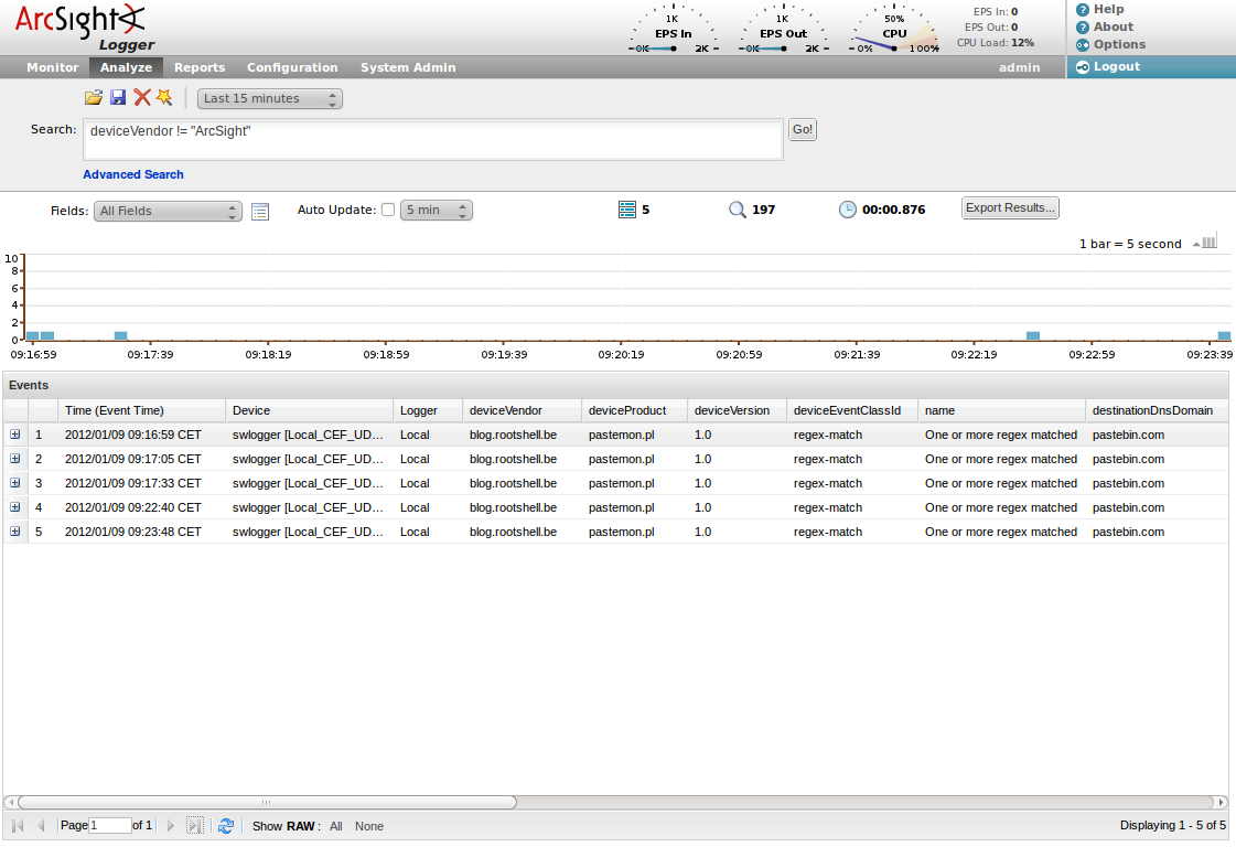 Monitoring pastebin com within your SIEM | /dev/random