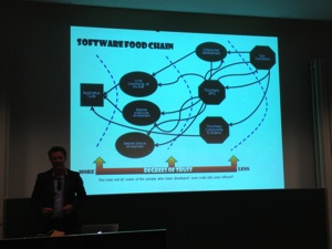 Software Food Chain