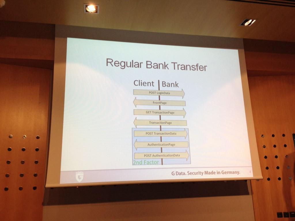 Regular Bank Transfer