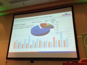 Mobile Malwares Stats