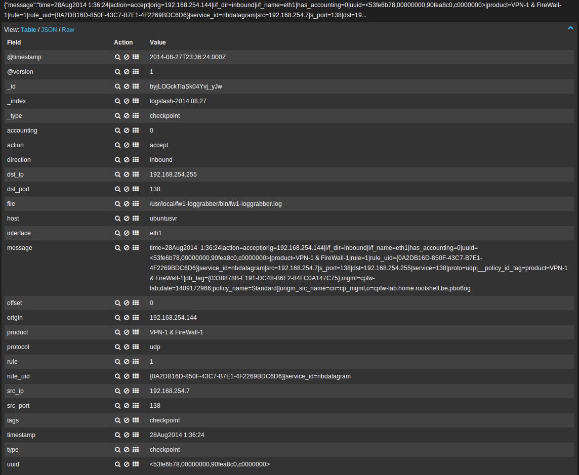 Check Point Firewall Logs and Logstash (ELK) Integration | /dev/random