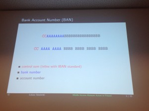 Polish Bank Account Numbers