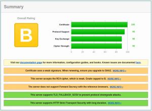 SSL Labs Example