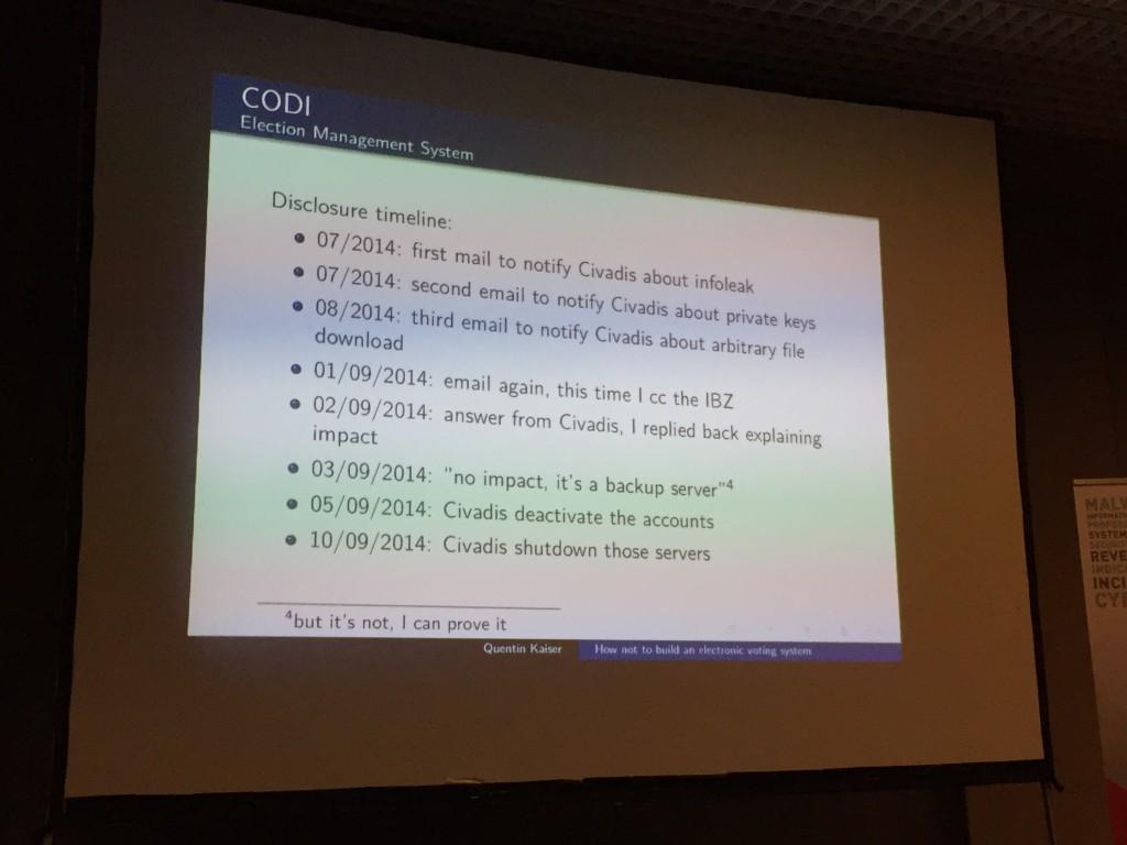 The CODI System