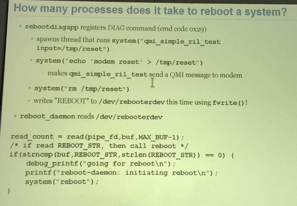 Reboot Process