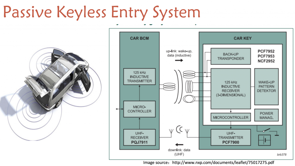 Passive key entry system