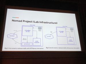 Nomad Project Infrastructure