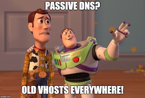 Passive DNS?